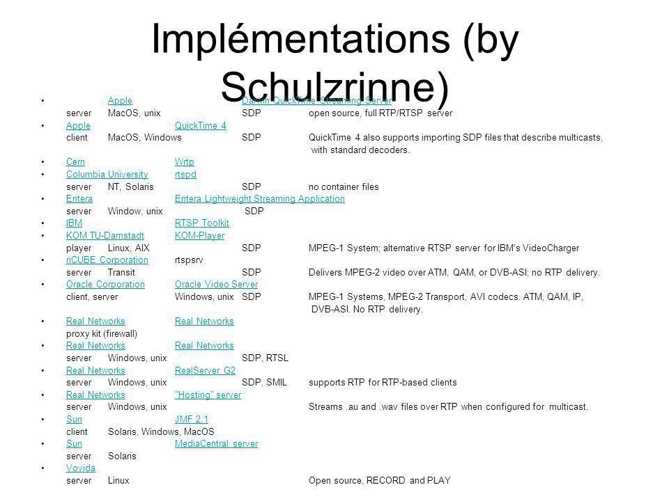 Implémentations (by Schulzrinne) AppleDarwin QuickTime Streaming ServerAppleDarwin QuickTime Streaming Server serverMacOS, unixSDPopen source, full RT