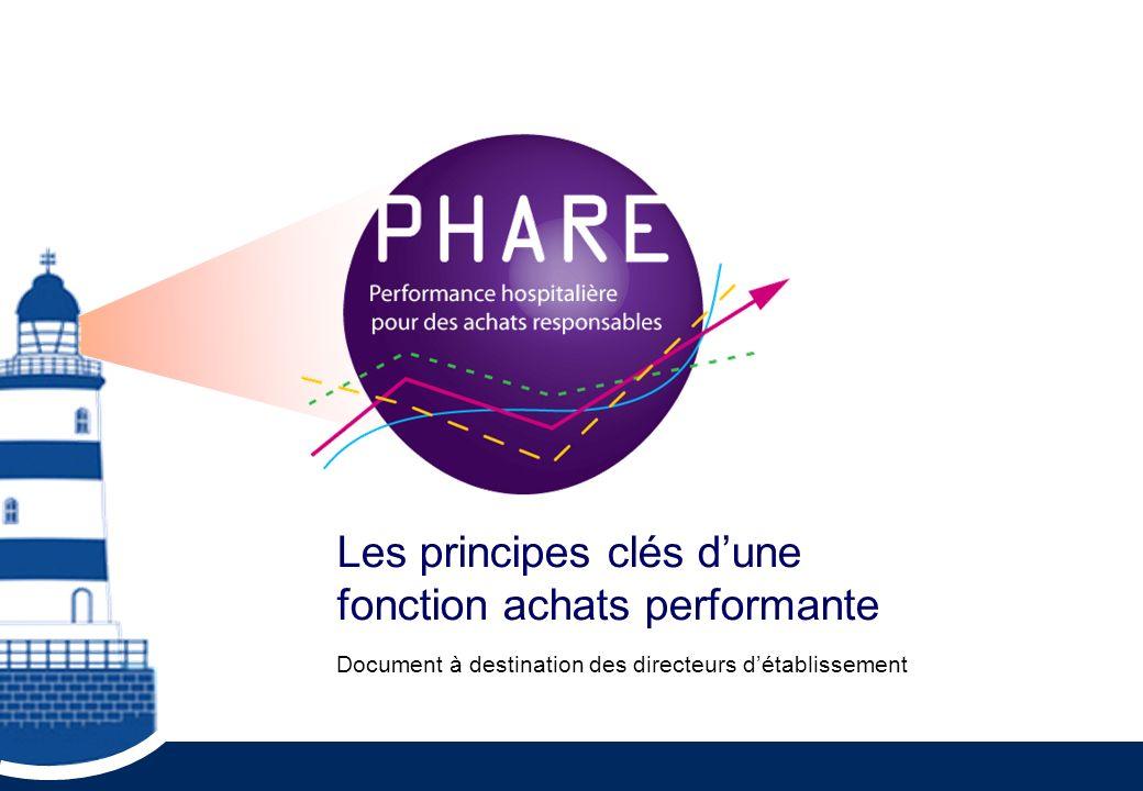 Les principes clés dune fonction achats performante Document à destination des directeurs détablissement