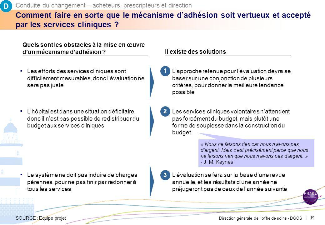 Direction générale de loffre de soins - DGOS | 18 La mise en place de mécanisme dadhésion est un facteur de succès pour la démarche achats Lobjectif d