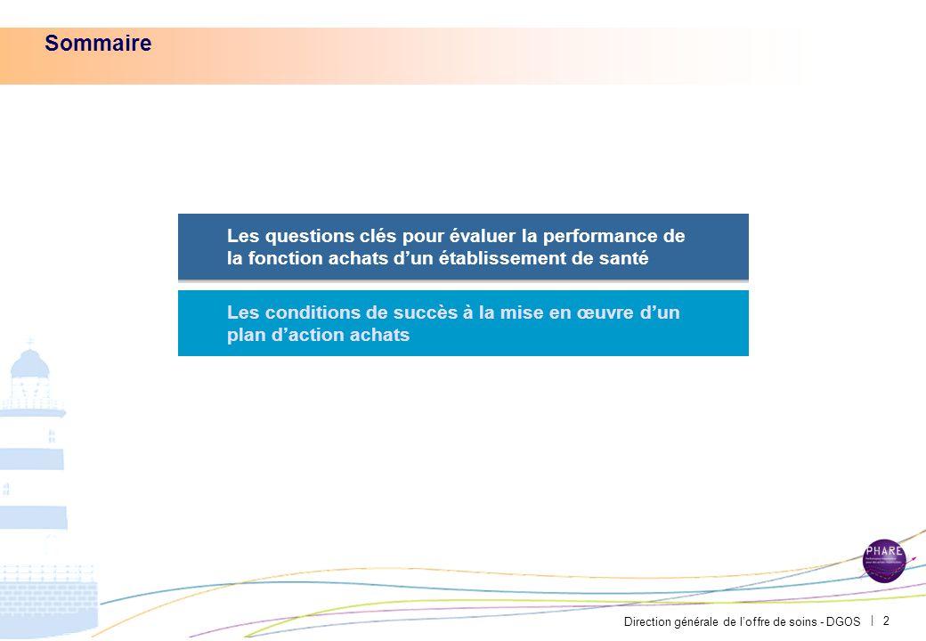Direction générale de loffre de soins - DGOS | 2 Sommaire Les questions clés pour évaluer la performance de la fonction achats dun établissement de santé Les conditions de succès à la mise en œuvre dun plan daction achats