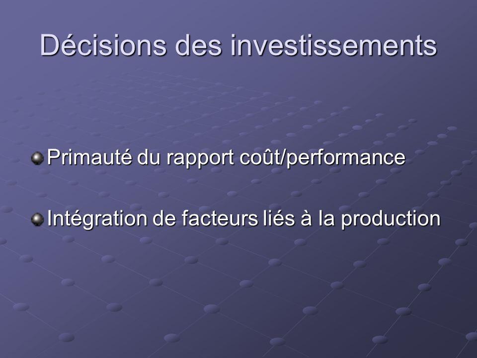 Décisions des investissements Primauté du rapport coût/performance Intégration de facteurs liés à la production