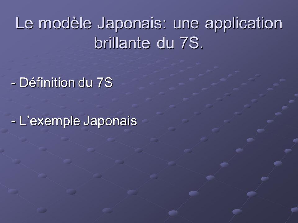 Le modèle Japonais: une application brillante du 7S. - Définition du 7S - Lexemple Japonais