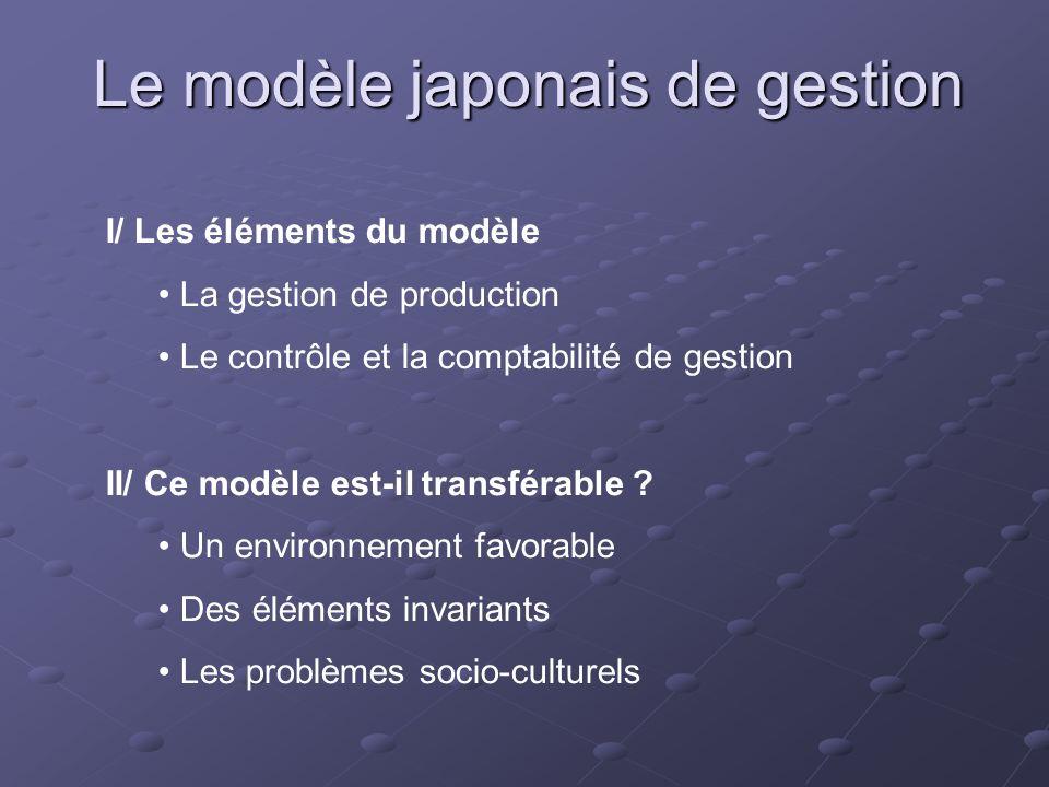 I/ Les éléments du modèle La gestion de production Le contrôle et la comptabilité de gestion II/ Ce modèle est-il transférable .