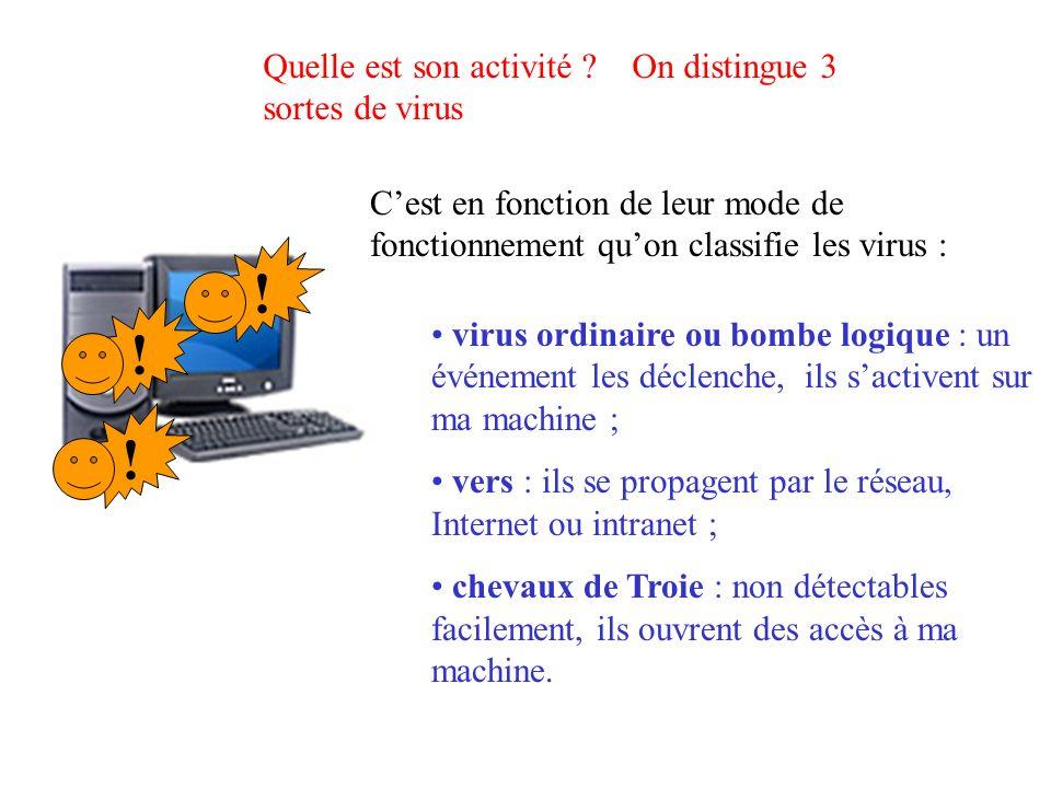 Quelle est son activité ? On distingue 3 sortes de virus !!! Cest en fonction de leur mode de fonctionnement quon classifie les virus : virus ordinair