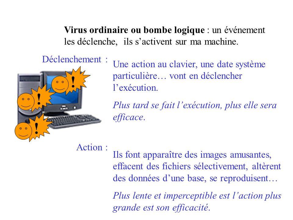 !!! Virus ordinaire ou bombe logique : un événement les déclenche, ils sactivent sur ma machine. Une action au clavier, une date système particulière…