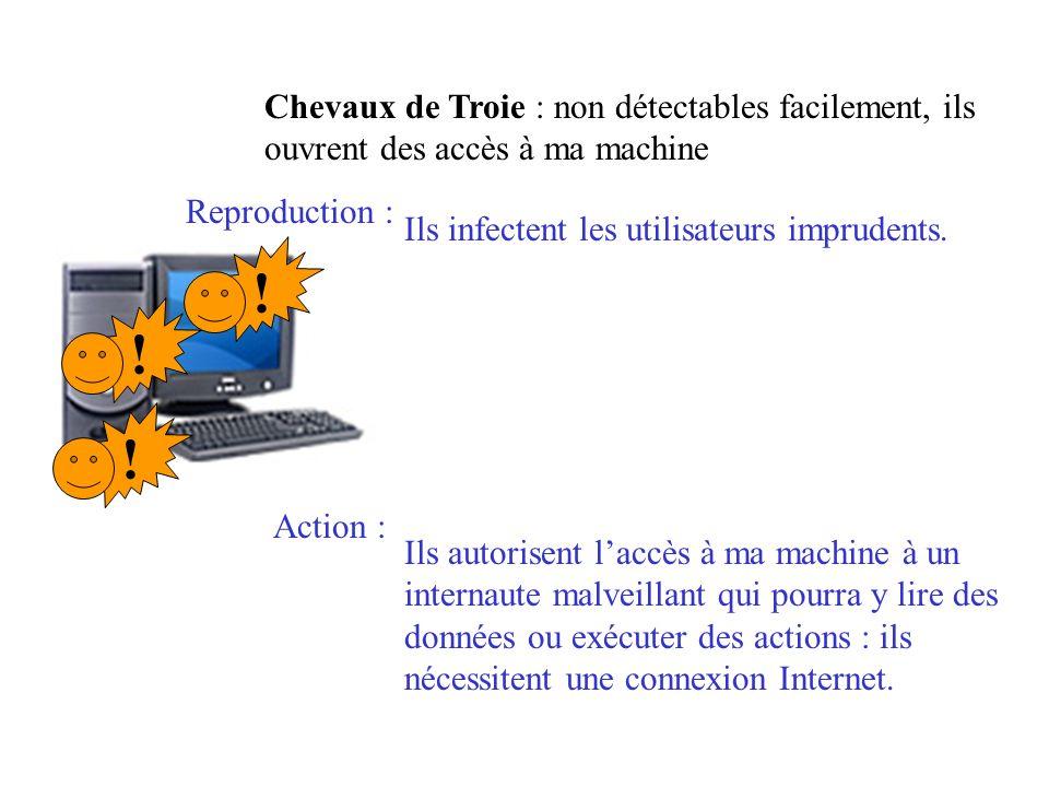 !!! Chevaux de Troie : non détectables facilement, ils ouvrent des accès à ma machine Reproduction : Ils infectent les utilisateurs imprudents. Ils au