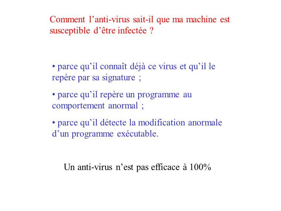 Comment lanti-virus sait-il que ma machine est susceptible dêtre infectée ? parce quil connaît déjà ce virus et quil le repère par sa signature ; parc