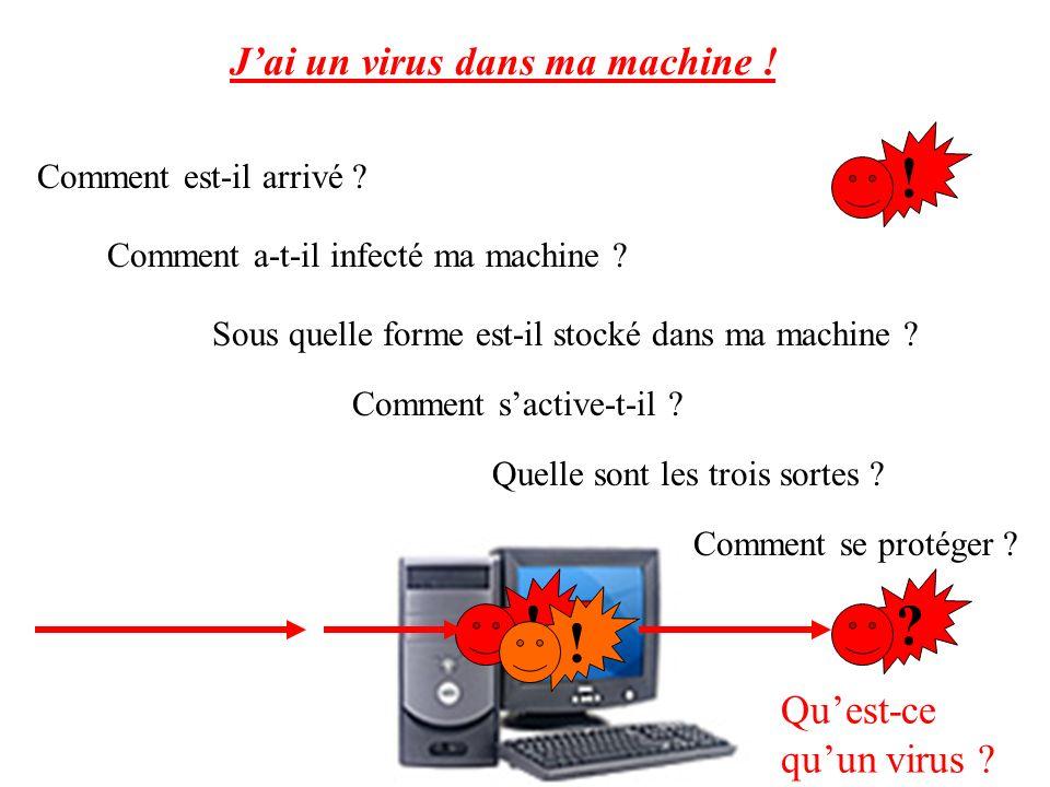 ! Jai un virus dans ma machine ! ! Sous quelle forme est-il stocké dans ma machine ? Comment est-il arrivé ? Comment a-t-il infecté ma machine ? Comme