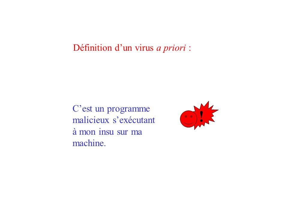 Définition dun virus a priori : ! Cest un programme malicieux sexécutant à mon insu sur ma machine.