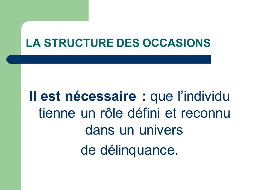LA STRUCTURE DES OCCASIONS Il est nécessaire : que lindividu tienne un rôle défini et reconnu dans un univers de délinquance.