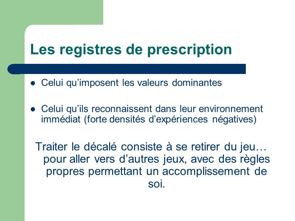 Les registres de prescription Celui quimposent les valeurs dominantes Celui quils reconnaissent dans leur environnement immédiat (forte densités dexpé
