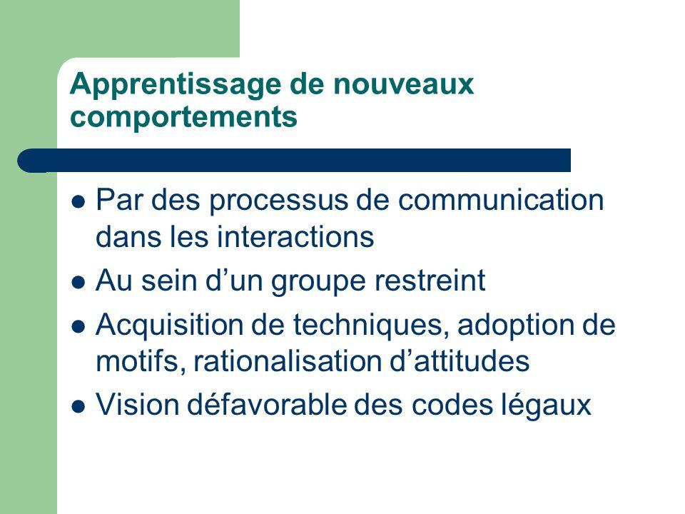 Apprentissage de nouveaux comportements Par des processus de communication dans les interactions Au sein dun groupe restreint Acquisition de technique