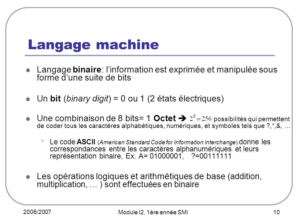 2006/2007 Module I2, 1ère année SMI 10 Langage machine Langage binaire: linformation est exprimée et manipulée sous forme dune suite de bits Un bit (binary digit) = 0 ou 1 (2 états électriques) Une combinaison de 8 bits= 1 Octet possibilités qui permettent de coder tous les caractères alphabétiques, numériques, et symboles tels que ?,*,&, … Le code ASCII (American Standard Code for Information Interchange) donne les correspondances entre les caractères alphanumériques et leurs représentation binaire, Ex.