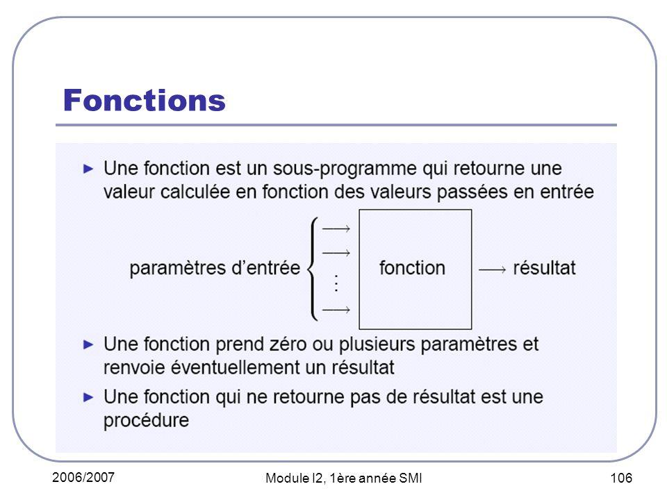 2006/2007 Module I2, 1ère année SMI 106 Fonctions