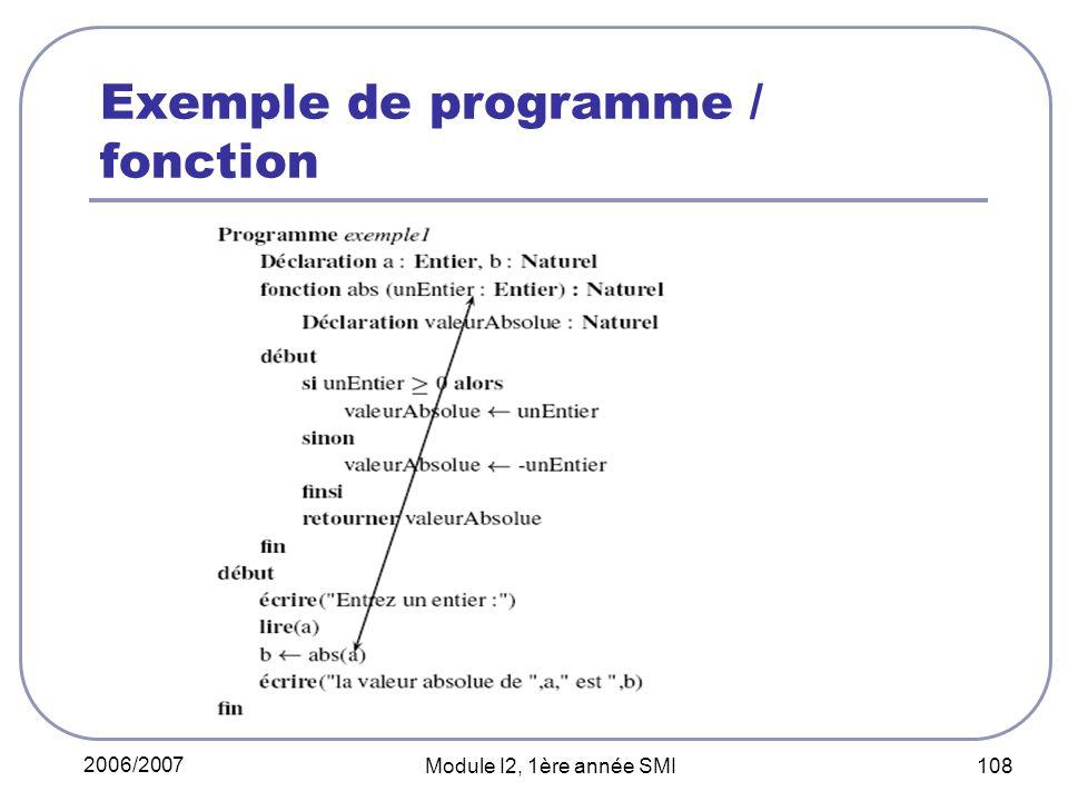 2006/2007 Module I2, 1ère année SMI 108 Exemple de programme / fonction