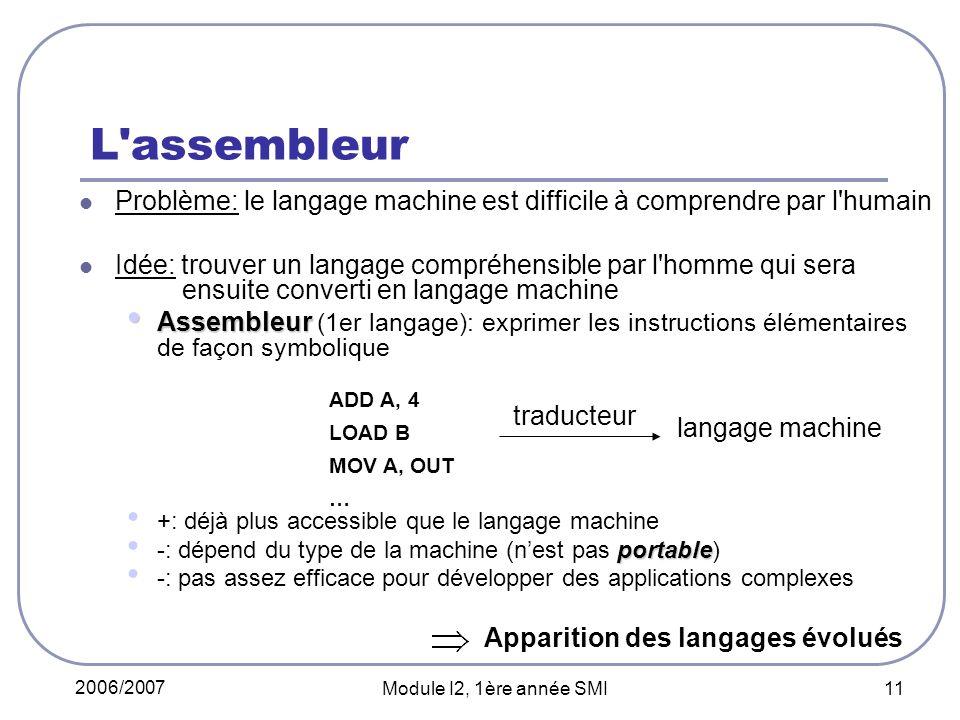 2006/2007 Module I2, 1ère année SMI 11 L assembleur Problème: le langage machine est difficile à comprendre par l humain Idée: trouver un langage compréhensible par l homme qui sera ensuite converti en langage machine Assembleur Assembleur (1er langage): exprimer les instructions élémentaires de façon symbolique +: déjà plus accessible que le langage machine portable -: dépend du type de la machine (nest pas portable) -: pas assez efficace pour développer des applications complexes Apparition des langages évolués ADD A, 4 LOAD B MOV A, OUT … traducteur langage machine