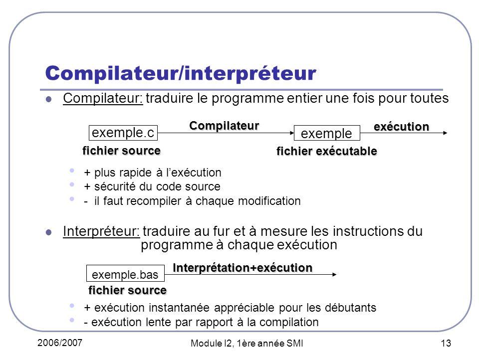 2006/2007 Module I2, 1ère année SMI 13 Compilateur/interpréteur Compilateur: traduire le programme entier une fois pour toutes + plus rapide à lexécution + sécurité du code source - il faut recompiler à chaque modification Interpréteur: traduire au fur et à mesure les instructions du programme à chaque exécution + exécution instantanée appréciable pour les débutants - exécution lente par rapport à la compilation exemple.cCompilateur fichier source exemple fichier exécutable exécution exemple.bas fichier source Interprétation+exécution