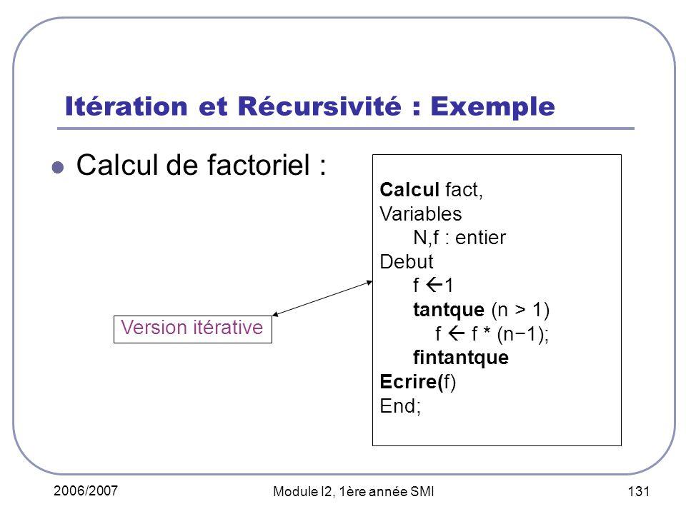 2006/2007 Module I2, 1ère année SMI 131 Itération et Récursivité : Exemple Calcul fact, Variables N,f : entier Debut f 1 tantque (n > 1) f f * (n1); fintantque Ecrire(f) End; Calcul de factoriel : Version itérative