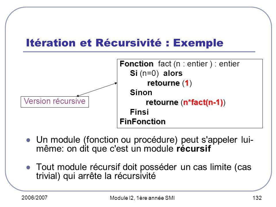 2006/2007 Module I2, 1ère année SMI 132 Itération et Récursivité : Exemple Un module (fonction ou procédure) peut s appeler lui- même: on dit que c est un module récursif Tout module récursif doit posséder un cas limite (cas trivial) qui arrête la récursivité Fonction Fonction fact (n : entier ) : entier Si (n=0) alors retourne1 retourne (1) Sinon retournen*fact(n-1) retourne (n*fact(n-1)) FinsiFinFonction Version récursive
