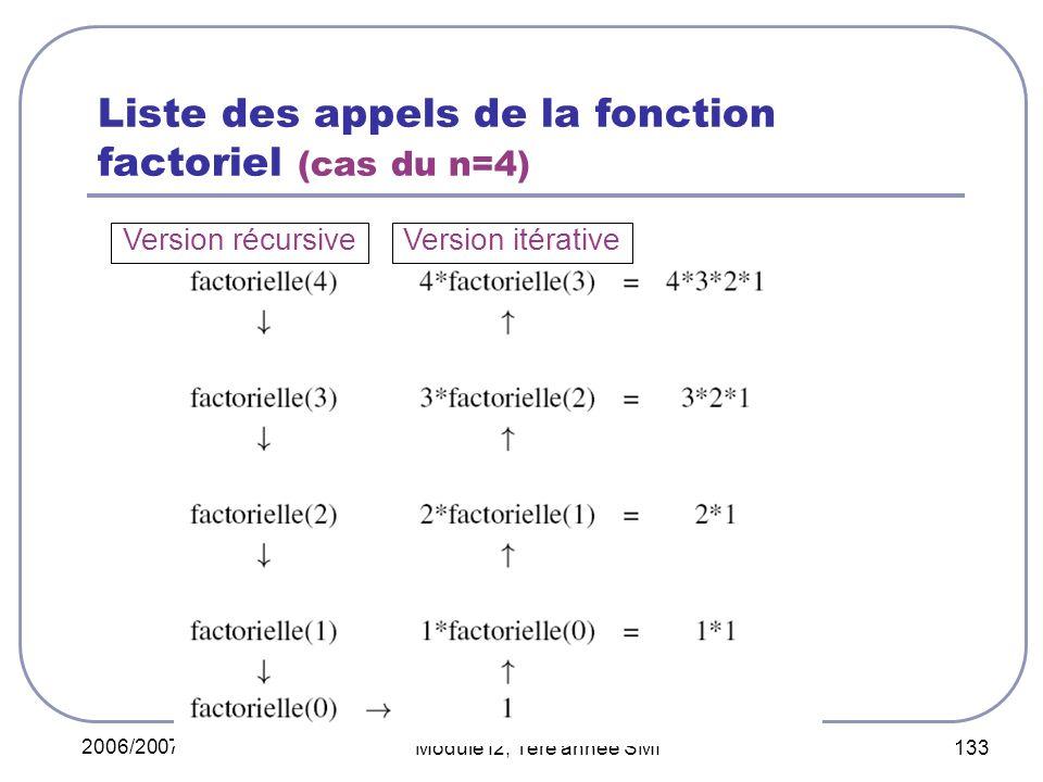 2006/2007 Module I2, 1ère année SMI 133 Liste des appels de la fonction factoriel (cas du n=4) Version récursiveVersion itérative