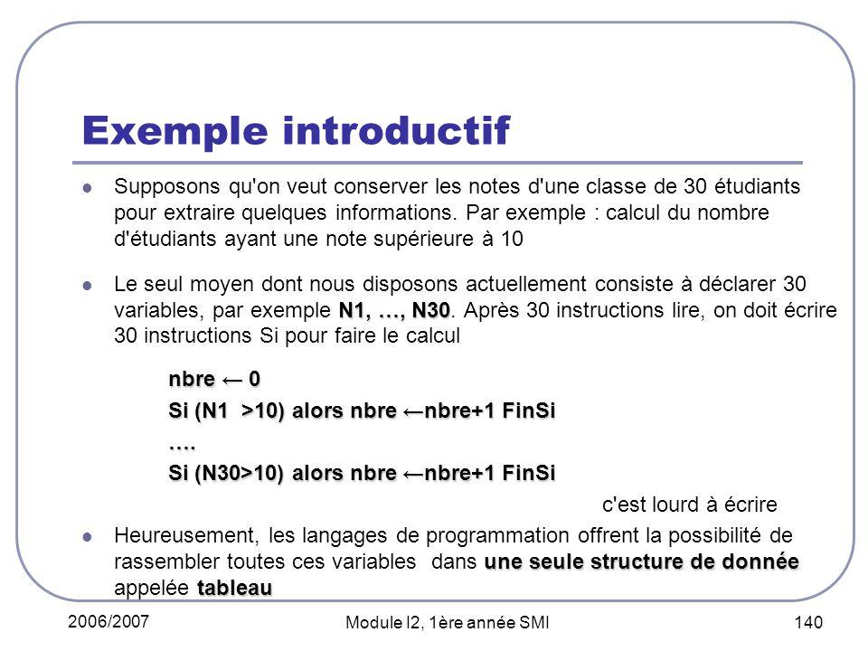 2006/2007 Module I2, 1ère année SMI 140 Exemple introductif Supposons qu'on veut conserver les notes d'une classe de 30 étudiants pour extraire quelqu