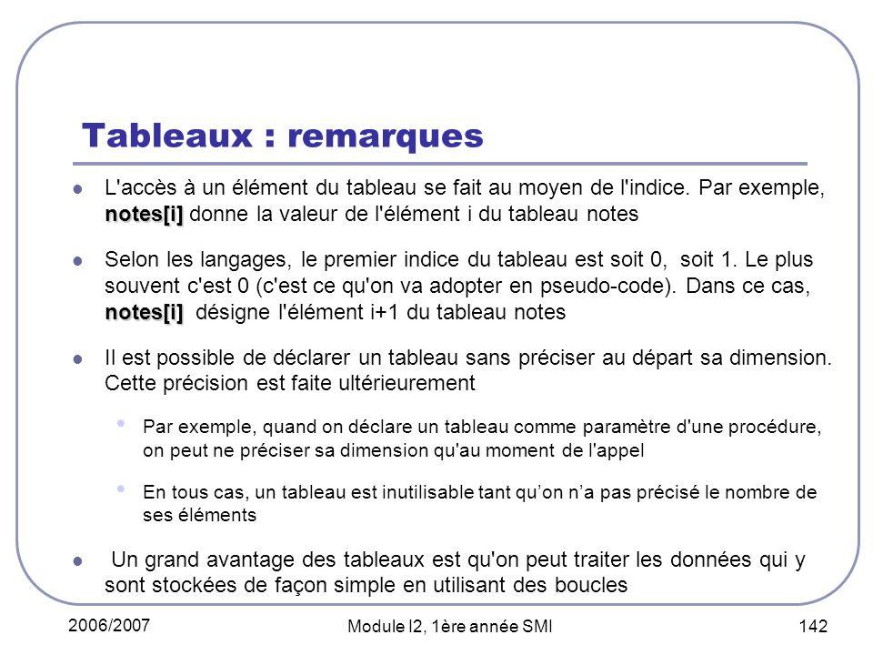 2006/2007 Module I2, 1ère année SMI 142 Tableaux : remarques notes[i] L accès à un élément du tableau se fait au moyen de l indice.