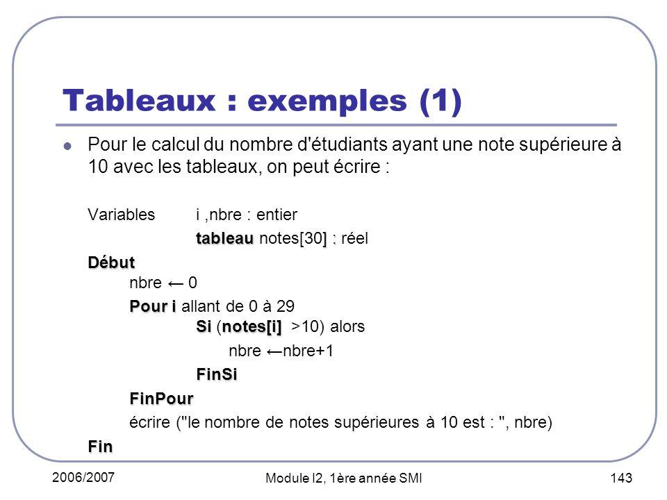 2006/2007 Module I2, 1ère année SMI 143 Tableaux : exemples (1) Pour le calcul du nombre d étudiants ayant une note supérieure à 10 avec les tableaux, on peut écrire : Variables i,nbre : entier tableau ] : tableau notes[30] : réel Début Début nbre 0 Pouri Sinotes[i] Pour i allant de 0 à 29 Si (notes[i] >10) alors nbre nbre+1FinSiFinPour écrire ( le nombre de notes supérieures à 10 est : , nbre)Fin