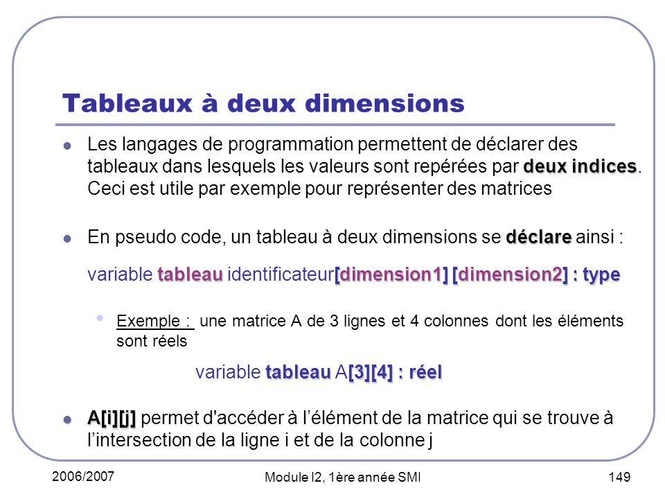2006/2007 Module I2, 1ère année SMI 149 Tableaux à deux dimensions deux indices Les langages de programmation permettent de déclarer des tableaux dans lesquels les valeurs sont repérées par deux indices.