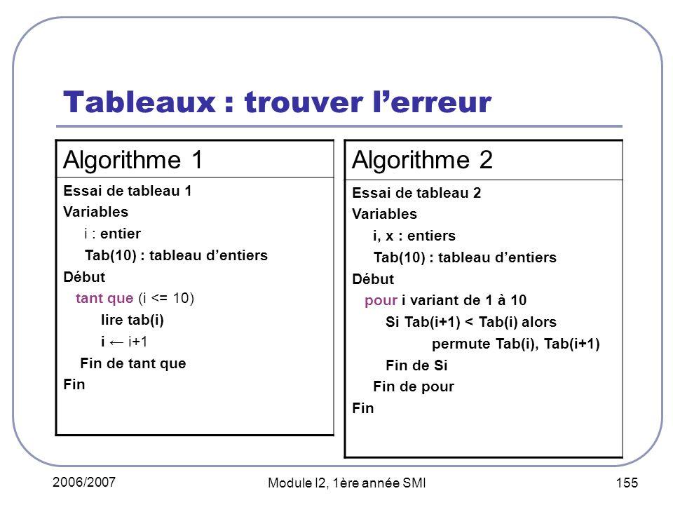 2006/2007 Module I2, 1ère année SMI 155 Tableaux : trouver lerreur Algorithme 1 Essai de tableau 1 Variables i : entier Tab(10) : tableau dentiers Début tant que (i <= 10) lire tab(i) i i+1 Fin de tant que Fin Algorithme 2 Essai de tableau 2 Variables i, x : entiers Tab(10) : tableau dentiers Début pour i variant de 1 à 10 Si Tab(i+1) < Tab(i) alors permute Tab(i), Tab(i+1) Fin de Si Fin de pour Fin