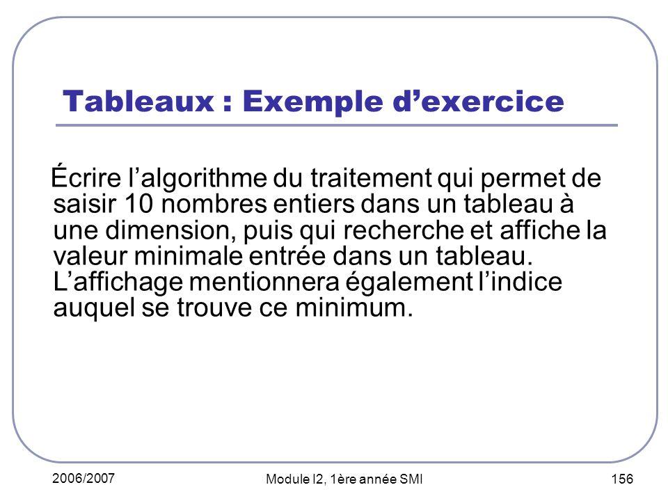 2006/2007 Module I2, 1ère année SMI 156 Tableaux : Exemple dexercice Écrire lalgorithme du traitement qui permet de saisir 10 nombres entiers dans un tableau à une dimension, puis qui recherche et affiche la valeur minimale entrée dans un tableau.