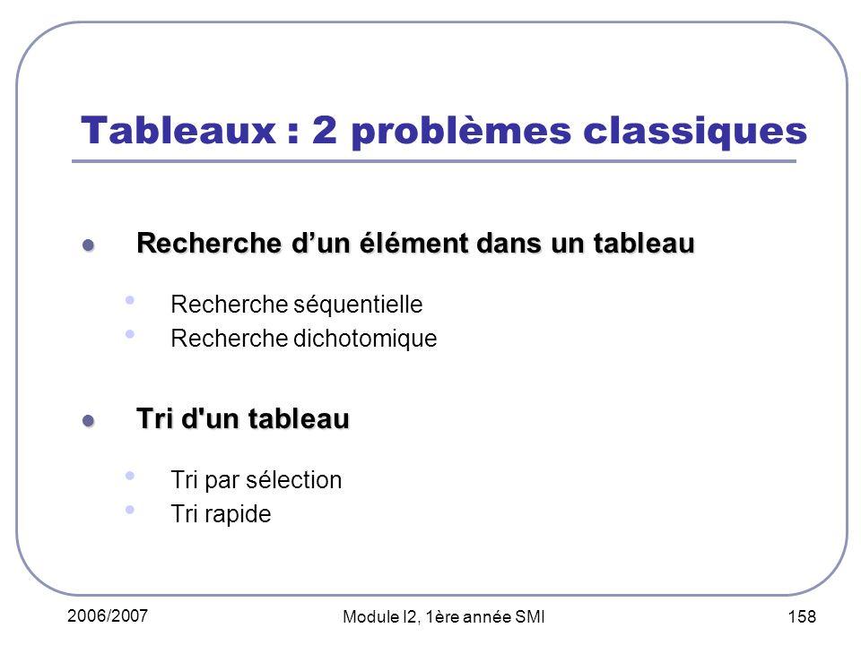 2006/2007 Module I2, 1ère année SMI 158 Tableaux : 2 problèmes classiques Recherche dun élément dans un tableau Recherche dun élément dans un tableau Recherche séquentielle Recherche dichotomique Tri d un tableau Tri d un tableau Tri par sélection Tri rapide