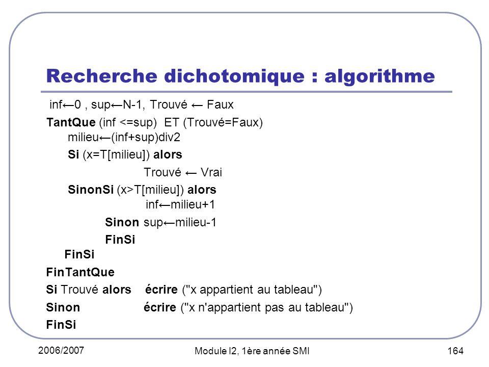 2006/2007 Module I2, 1ère année SMI 164 Recherche dichotomique : algorithme inf0, supN-1, Trouvé Faux TantQue (inf <=sup) ET (Trouvé=Faux) milieu(inf+sup)div2 Si (x=T[milieu]) alors Trouvé Vrai SinonSi (x>T[milieu]) alors infmilieu+1 Sinon supmilieu-1 FinSi FinSi FinTantQue Si Trouvé alors écrire ( x appartient au tableau ) Sinonécrire ( x n appartient pas au tableau ) FinSi