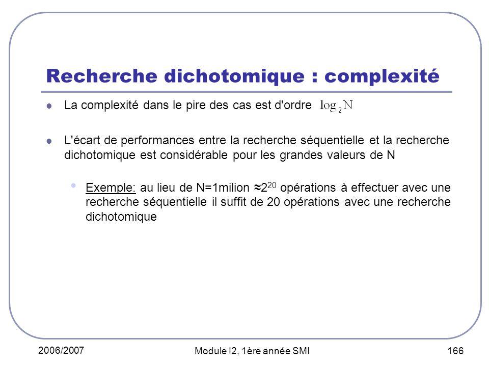 2006/2007 Module I2, 1ère année SMI 166 Recherche dichotomique : complexité La complexité dans le pire des cas est d ordre L écart de performances entre la recherche séquentielle et la recherche dichotomique est considérable pour les grandes valeurs de N Exemple: au lieu de N=1milion 2 20 opérations à effectuer avec une recherche séquentielle il suffit de 20 opérations avec une recherche dichotomique