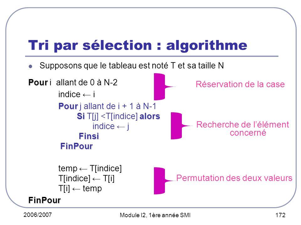 2006/2007 Module I2, 1ère année SMI 172 Tri par sélection : algorithme Supposons que le tableau est noté T et sa taille N Pour Pour i allant de 0 à N-2 indice i Pour Sialors Finsi FinPour Pour j allant de i + 1 à N-1 Si T[j] <T[indice] alors indice j Finsi FinPour temp T[indice] T[indice] T[i] T[i] tempFinPour Permutation des deux valeurs Réservation de la case Recherche de lélément concerné
