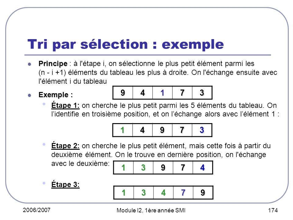 2006/2007 Module I2, 1ère année SMI 174 Tri par sélection : exemple Principe Principe : à l étape i, on sélectionne le plus petit élément parmi les (n - i +1) éléments du tableau les plus à droite.