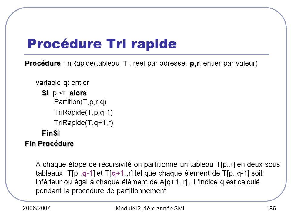 2006/2007 Module I2, 1ère année SMI 186 Procédure Tri rapide ProcédureTp,r Procédure TriRapide(tableau T : réel par adresse, p,r: entier par valeur) variable q: entier Sialors Si p <r alors Partition(T,p,r,q) TriRapide(T,p,q-1) TriRapide(T,q+1,r) FinSi Fin Procédure A chaque étape de récursivité on partitionne un tableau T[p..r] en deux sous tableaux T[p..q-1] et T[q+1..r] tel que chaque élément de T[p..q-1] soit inférieur ou égal à chaque élément de A[q+1..r].
