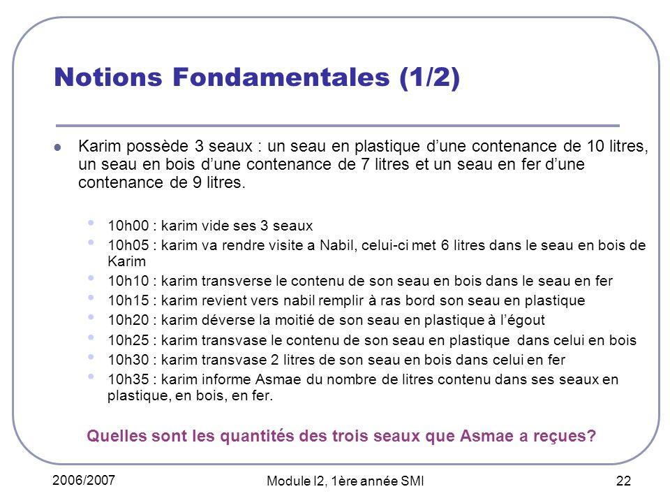 2006/2007 Module I2, 1ère année SMI 22 Notions Fondamentales (1/2) Karim possède 3 seaux : un seau en plastique dune contenance de 10 litres, un seau
