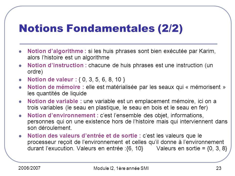 2006/2007 Module I2, 1ère année SMI 23 Notions Fondamentales (2/2) Notion dalgorithme : si les huis phrases sont bien exécutée par Karim, alors lhistoire est un algorithme Notion dinstruction : chacune de huis phrases est une instruction (un ordre) Notion de valeur : { 0, 3, 5, 6, 8, 10 } Notion de mémoire : elle est matérialisée par les seaux qui « mémorisent » les quantités de liquide Notion de variable : une variable est un emplacement mémoire, ici on a trois variables (le seau en plastique, le seau en bois et le seau en fer) Notion denvironnement : cest lensemble des objet, informations, personnes qui on une existence hors de lhistoire mais qui interviennent dans son déroulement.