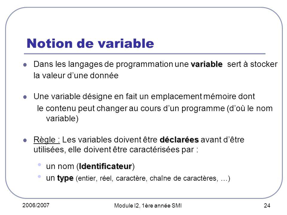 2006/2007 Module I2, 1ère année SMI 24 Notion de variable variable Dans les langages de programmation une variable sert à stocker la valeur dune donnée Une variable désigne en fait un emplacement mémoire dont le contenu peut changer au cours dun programme (doù le nom variable) déclarées Règle : Les variables doivent être déclarées avant dêtre utilisées, elle doivent être caractérisées par : Identificateur un nom (Identificateur) type un type (entier, réel, caractère, chaîne de caractères, …)