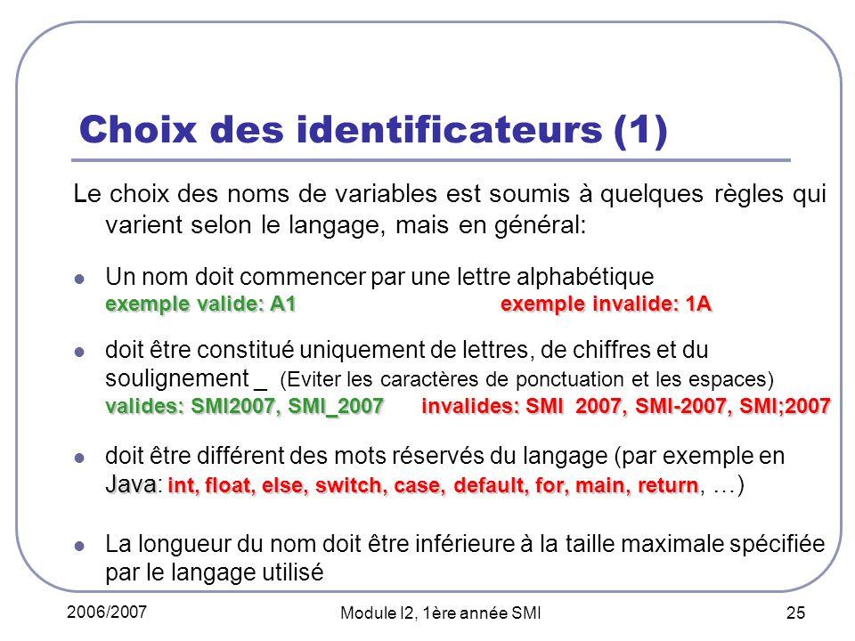 2006/2007 Module I2, 1ère année SMI 25 Choix des identificateurs (1) Le choix des noms de variables est soumis à quelques règles qui varient selon le langage, mais en général: exemple valide: A1exemple invalide: 1A Un nom doit commencer par une lettre alphabétique exemple valide: A1exemple invalide: 1A valides: SMI2007, SMI_2007 invalides: SMI 2007, SMI-2007, SMI;2007 doit être constitué uniquement de lettres, de chiffres et du soulignement _ (Eviter les caractères de ponctuation et les espaces) valides: SMI2007, SMI_2007 invalides: SMI 2007, SMI-2007, SMI;2007 Java int, float, else, switch, case, default, for, main, return doit être différent des mots réservés du langage (par exemple en Java: int, float, else, switch, case, default, for, main, return, …) La longueur du nom doit être inférieure à la taille maximale spécifiée par le langage utilisé