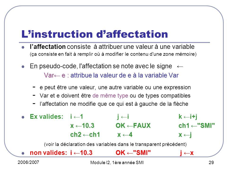 2006/2007 Module I2, 1ère année SMI 29 Linstruction daffectation laffectation consiste à attribuer une valeur à une variable (ça consiste en fait à remplir où à modifier le contenu d une zone mémoire) En pseudo-code, l affectation se note avec le signe Var e : attribue la valeur de e à la variable Var - e peut être une valeur, une autre variable ou une expression - Var et e doivent être de même type ou de types compatibles - laffectation ne modifie que ce qui est à gauche de la flèche Ex valides: i 1 j i k i+j x 10.3 OK FAUX ch1 SMI ch2 ch1 x 4 x j (voir la déclaration des variables dans le transparent précédent) i 10.3 OK SMI j x non valides: i 10.3 OK SMI j x