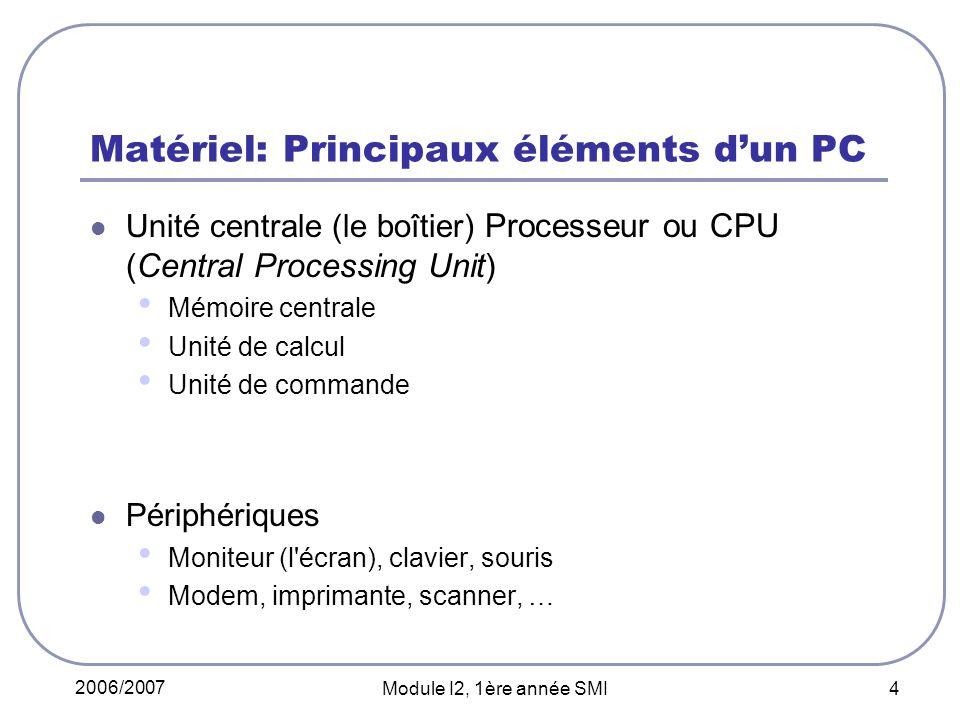2006/2007 Module I2, 1ère année SMI 4 Matériel: Principaux éléments dun PC Unité centrale (le boîtier) Processeur ou CPU (Central Processing Unit) Mémoire centrale Unité de calcul Unité de commande Périphériques Moniteur (l écran), clavier, souris Modem, imprimante, scanner, …