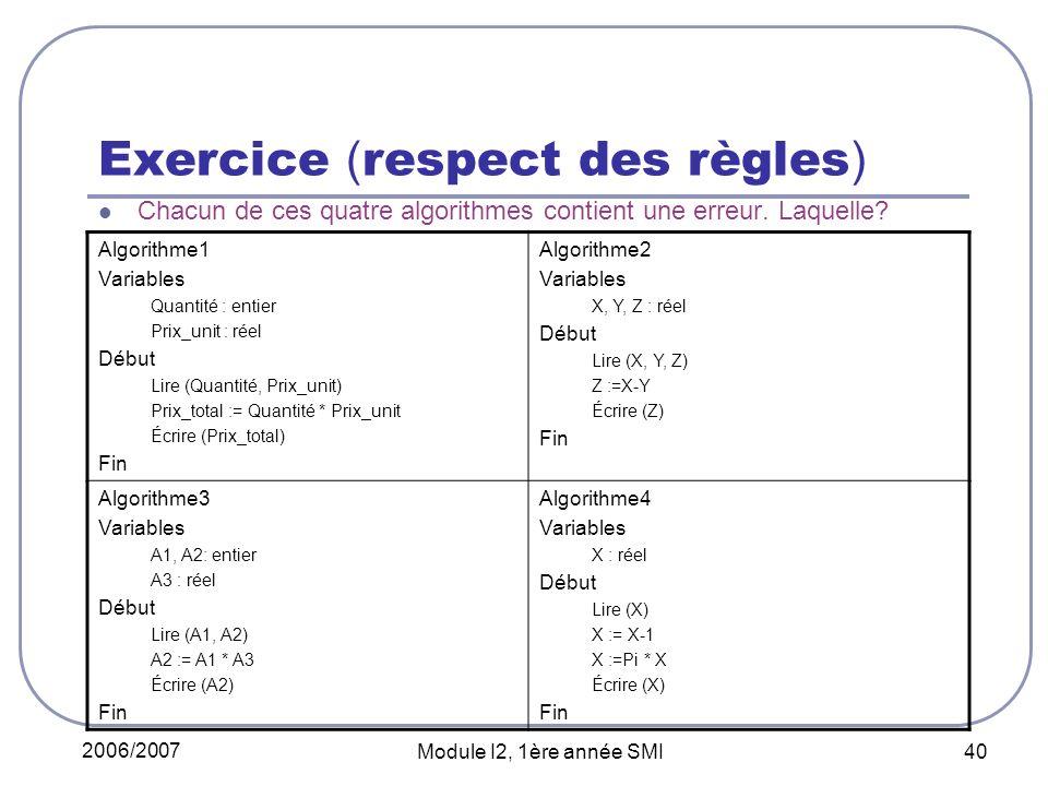 2006/2007 Module I2, 1ère année SMI 40 Exercice ( respect des règles ) Chacun de ces quatre algorithmes contient une erreur. Laquelle? Algorithme1 Var