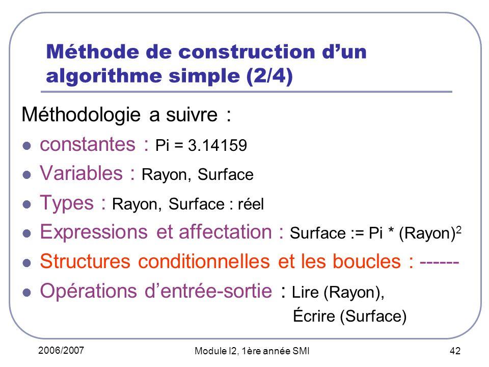 2006/2007 Module I2, 1ère année SMI 42 Méthode de construction dun algorithme simple (2/4) Méthodologie a suivre : constantes : Pi = 3.14159 Variables : Rayon, Surface Types : Rayon, Surface : réel Expressions et affectation : Surface := Pi * (Rayon) 2 Structures conditionnelles et les boucles : ------ Opérations dentrée-sortie : Lire (Rayon), Écrire (Surface)