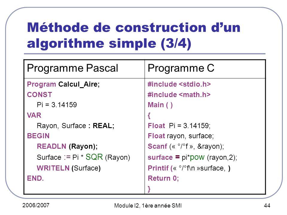 2006/2007 Module I2, 1ère année SMI 44 Méthode de construction dun algorithme simple (3/4) Programme PascalProgramme C Program Calcul_Aire; CONST Pi = 3.14159 VAR Rayon, Surface : REAL; BEGIN READLN (Rayon); Surface := Pi * SQR (Rayon) WRITELN (Surface) END.