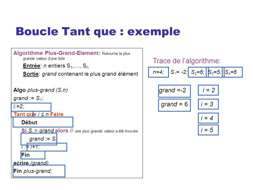 Boucle Tant que : exemple Algorithme Plus-Grand-Element: Retourne la plus grande valeur dune liste Entrée: n entiers S 1,…, S n Sortie: grand contenant le plus grand élément Algo plus-grand (S,n) grand := S 1 ; i:=2; Tant que i n Faire Début Si S i > grand alors // une plus grande valeur a été trouvée grand := S i ; i := i+1; Fin ecrire (grand) Fin plus-grand; Trace de lalgorithme: n=4; S 1 = -2; S 2 =6; S 3 =5; S 4 =6 grand =-2i = 2 grand = 6i = 3 i = 4 i = 5