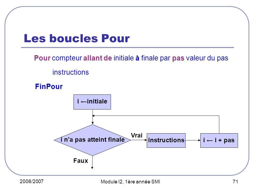 2006/2007 Module I2, 1ère année SMI 71 Les boucles Pour Pour allant de à pas Pour compteur allant de initiale à finale par pas valeur du pas instructi