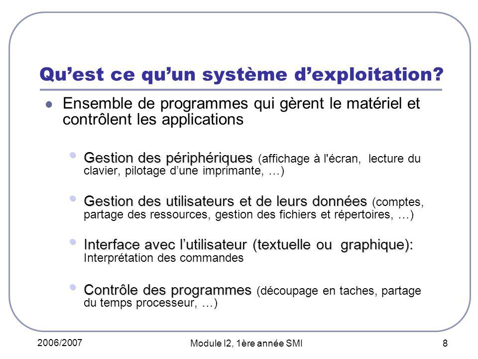 2006/2007 Module I2, 1ère année SMI 8 Quest ce quun système dexploitation? Ensemble de programmes qui gèrent le matériel et contrôlent les application