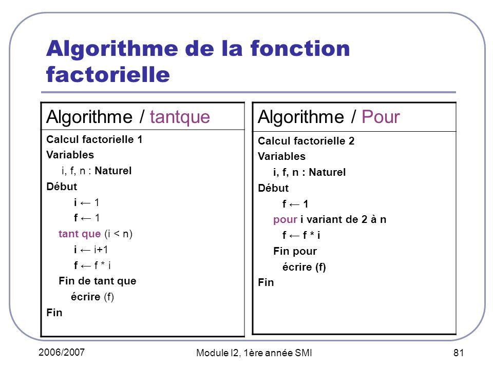 2006/2007 Module I2, 1ère année SMI 81 Algorithme de la fonction factorielle Algorithme / tantque Calcul factorielle 1 Variables i, f, n : Naturel Début i 1 f 1 tant que (i < n) i i+1 f f * i Fin de tant que écrire (f) Fin Algorithme / Pour Calcul factorielle 2 Variables i, f, n : Naturel Début f 1 pour i variant de 2 à n f f * i Fin pour écrire (f) Fin