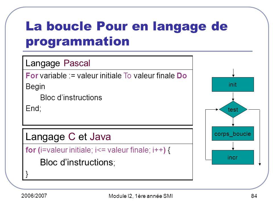 2006/2007 Module I2, 1ère année SMI 84 La boucle Pour en langage de programmation Langage C et Java for (i=valeur initiale; i<= valeur finale; i++) { Bloc dinstructions ; } corps_boucle incr test init Langage Pascal For variable := valeur initiale To valeur finale Do Begin Bloc dinstructions End;